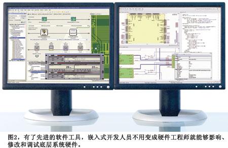 图2有了先进的软件工具嵌入式开发人员不用变成硬件工程师就能够影响修改和调试底层系统硬件