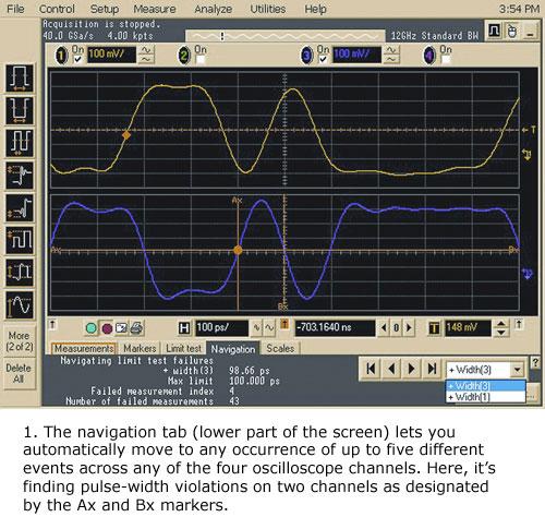 图1:导航条(屏幕的下半部分)可以自动移到多达5个不同事件(在四个示波器通道的任意一个通道中)的任何一个事件上。图中的示波器正在查找标记为Ax和Bx的两个通道中的脉宽差别。